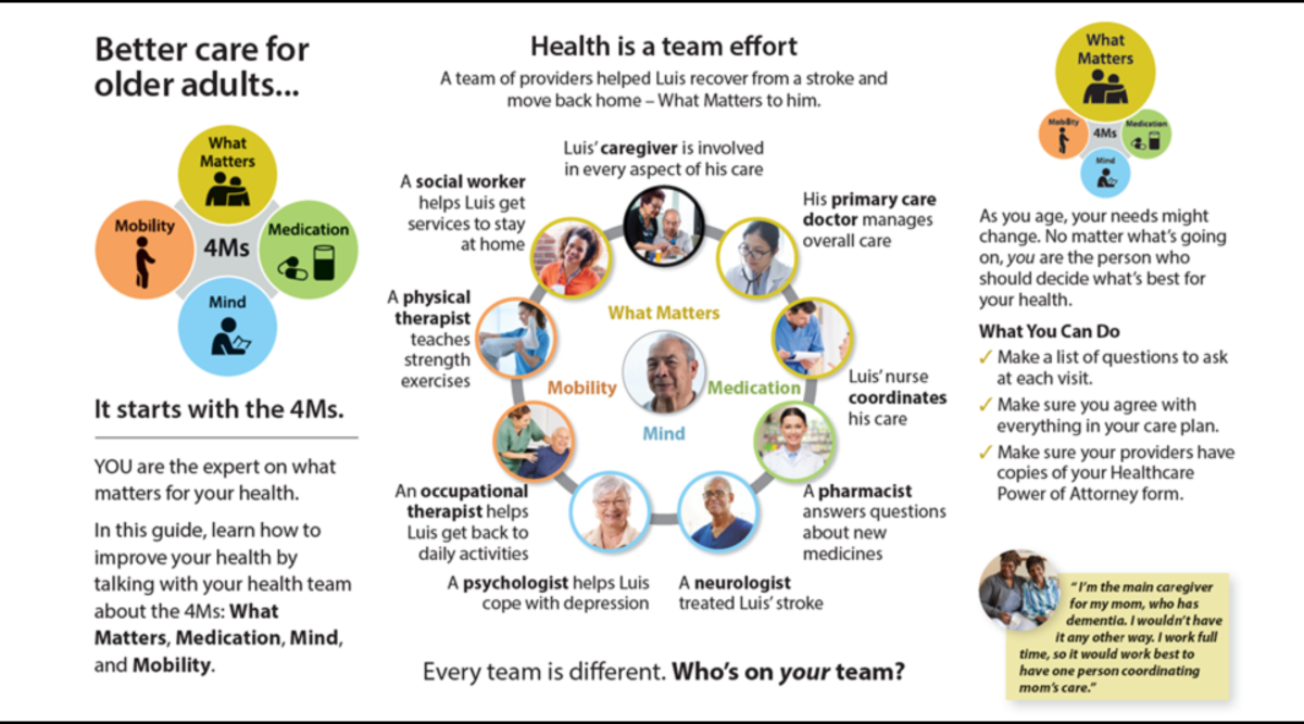 Engaging Older Adults and Family Caregivers for Better Health
