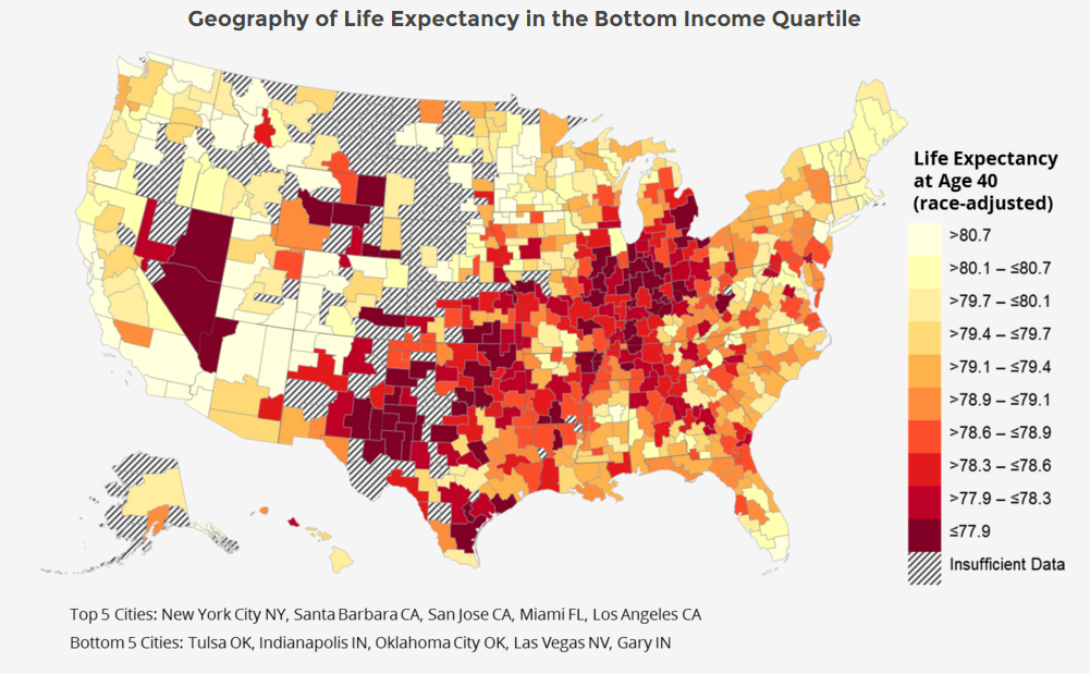 health inequality within communities essay